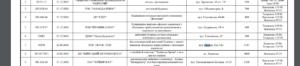 ДОКУМЕНТИ ЕЛЕКТРИКА ЖК А52